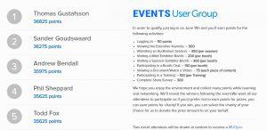 online event leaderboard