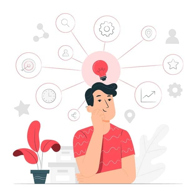 person with mind map around head