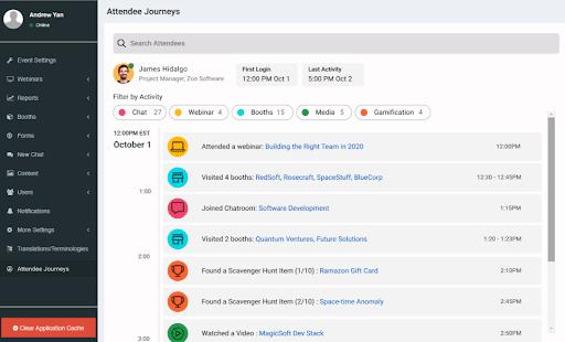 vfairs user Journey metrics interface