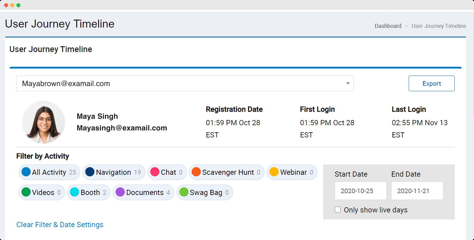 user journey for event data