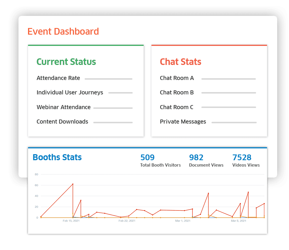 an image of an event dashboard