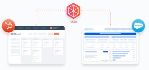 Hubspot and Salesforce event integrations