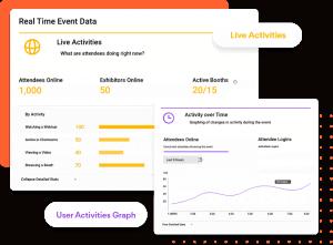 hosting hybrid events: get real time data