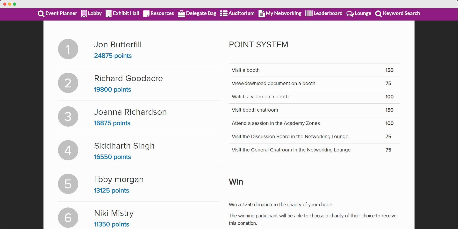 BiP virtual events leaderboard