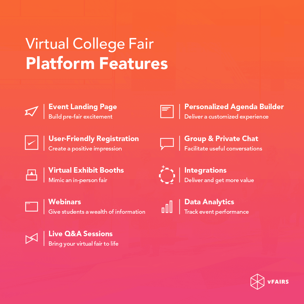 top virtual college fair platform features