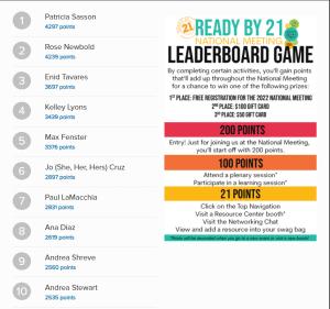 Ready By 21 leaderboard