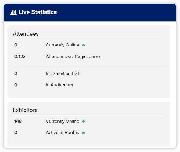 live attendee stats
